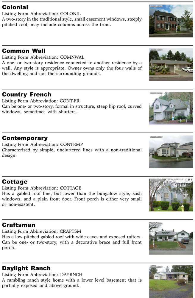 Characteristics of House Styles